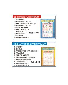 Charts For Junior Classes