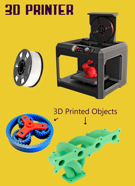 3D Printer Kit and tools